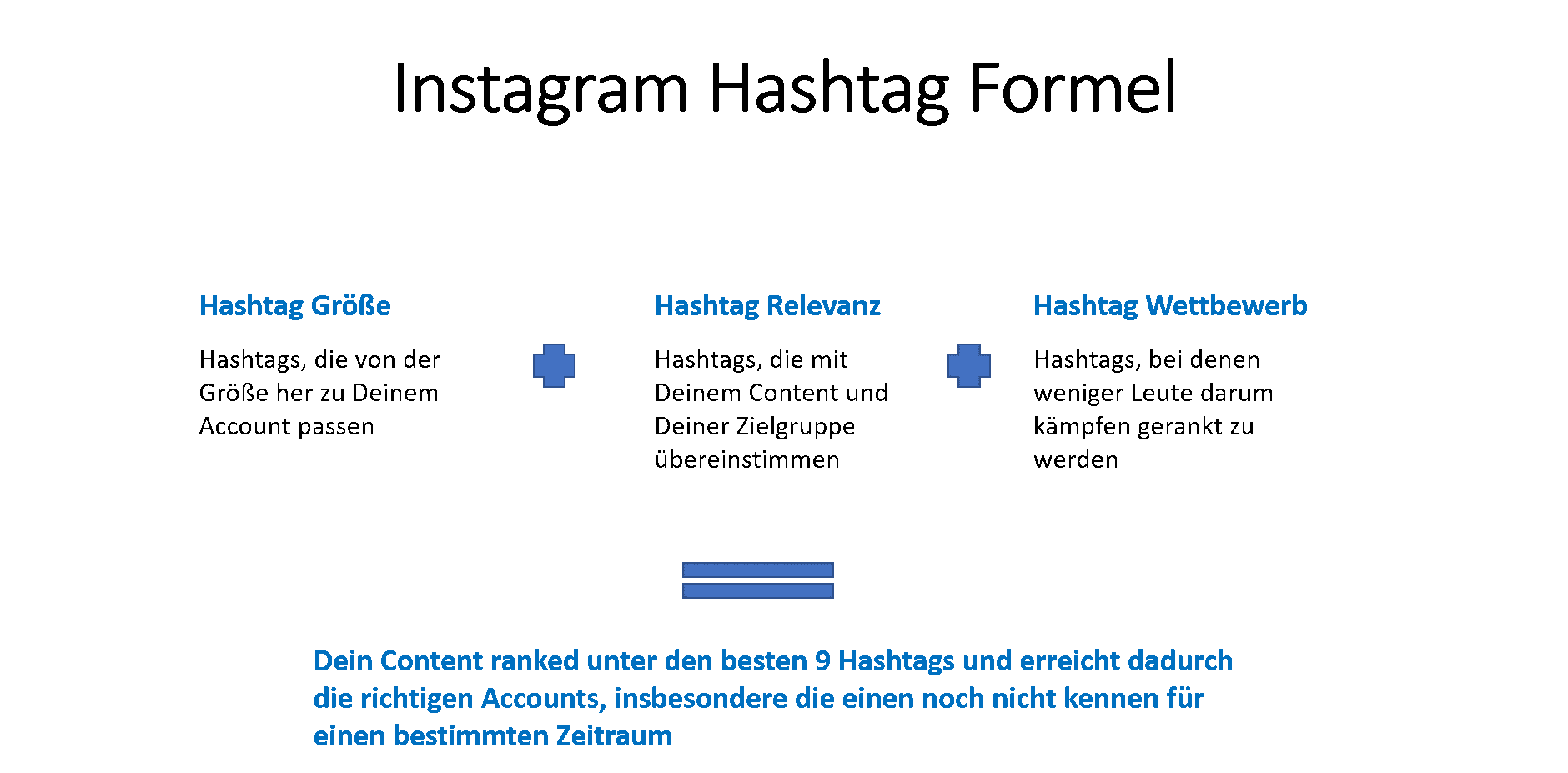 Instagram Hashtag Fomrmel