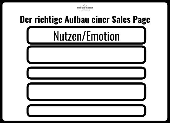 Sales Page Aufbau Nutzenkommunikation