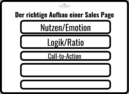 Aufbau Sales Page Call to Action