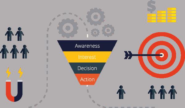 Conversion Umwandlung Intressenten zu Kunden