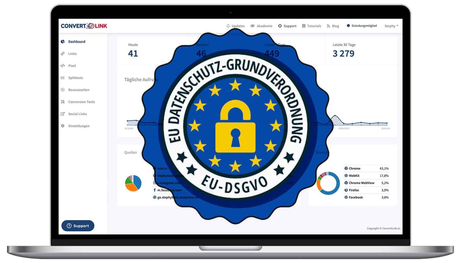 Convertlink Datenschutz