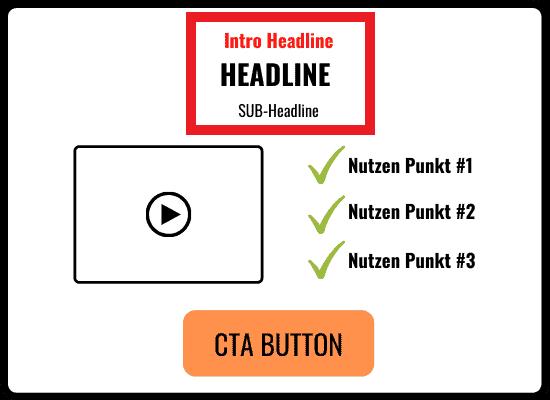 Perfekte Webinar Landing Page erstellen Headline
