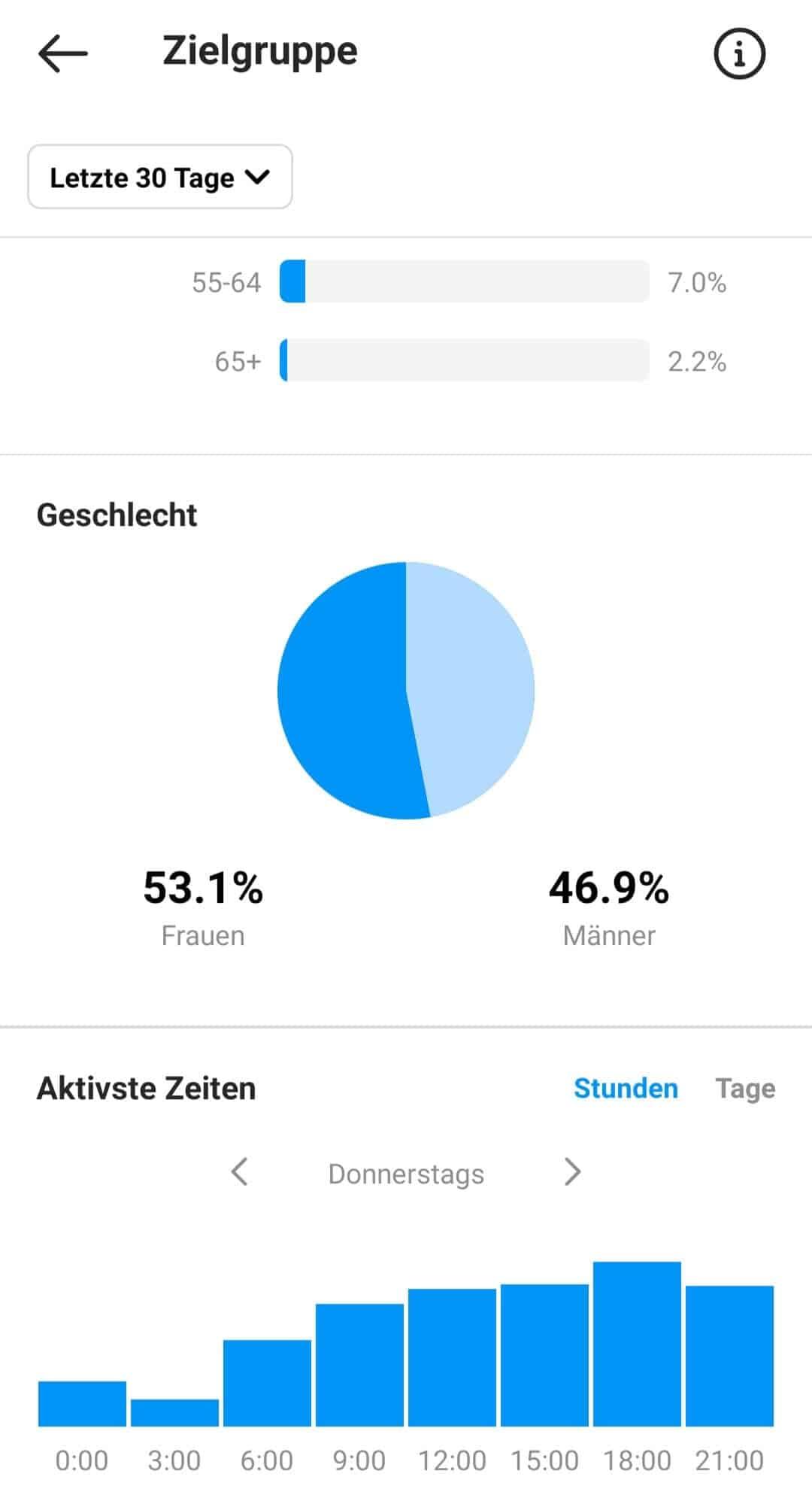 Instagram Live gehen Statistik