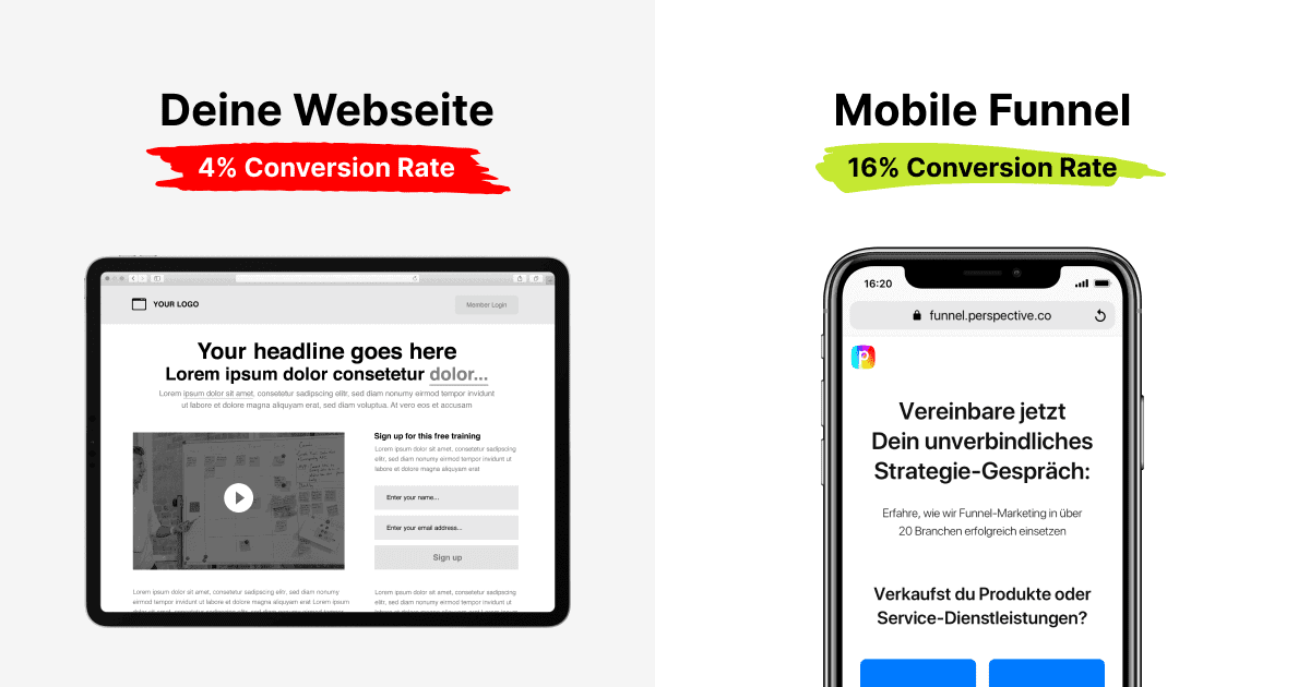 Perspective Funnel mobile